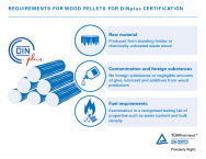 Requirements for wood pellets for  DINplus certification